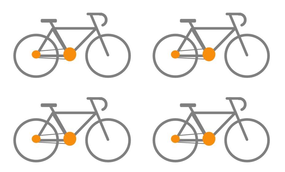 4 Räder mit Auto mitnehmen